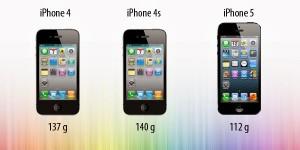 iphone-4-va-iphone-4s-va-iphone-5-trong-luong