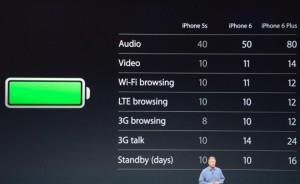 iphone 5.1.1